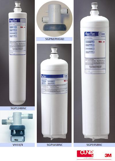 Úprava vody filtrem
